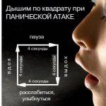 Наблюдение за дыханием и депрессия: результаты исследований