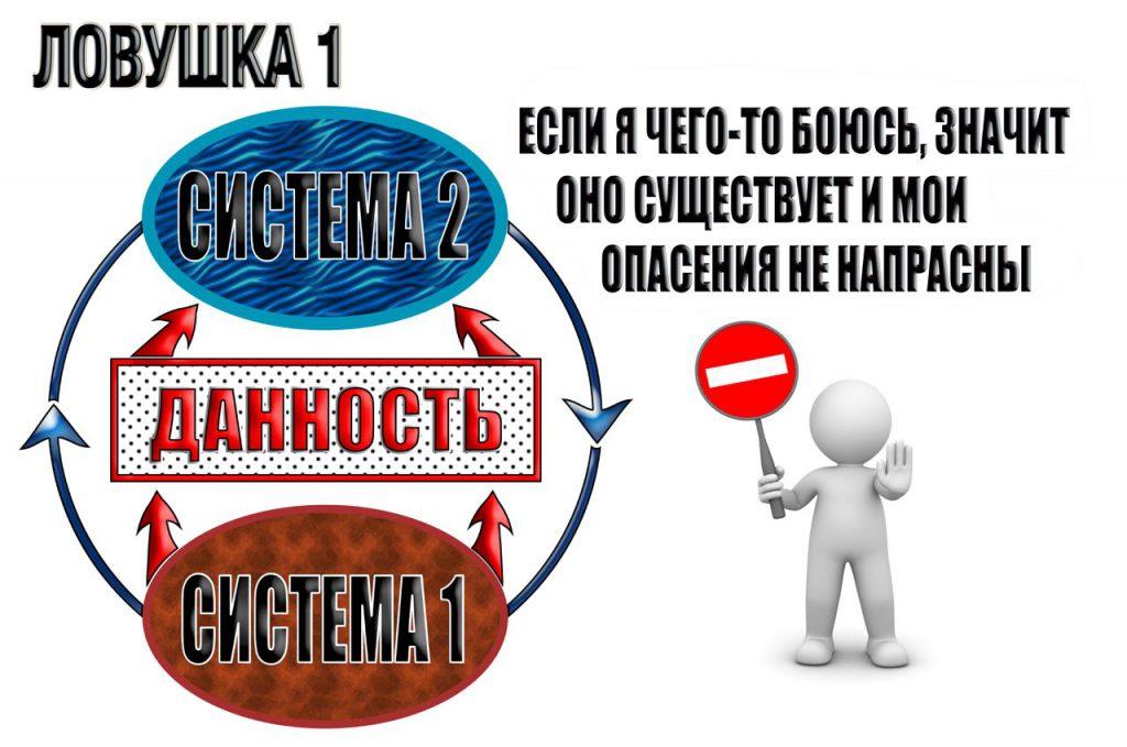 shema-trevozhnogo-reagirovaniya-11