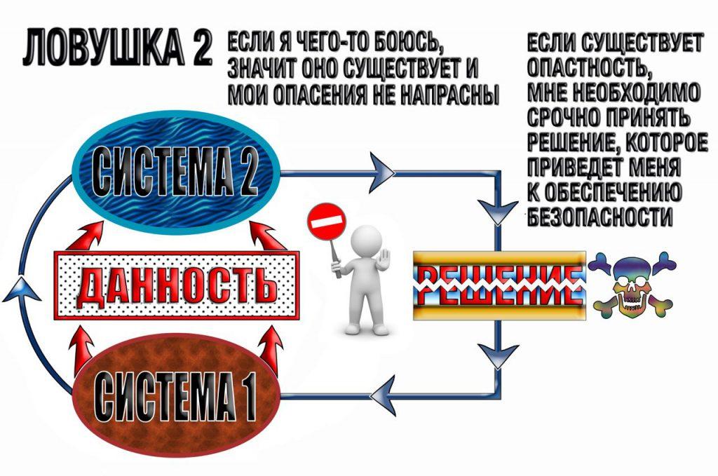 shema-trevozhnogo-reagirovaniya-12