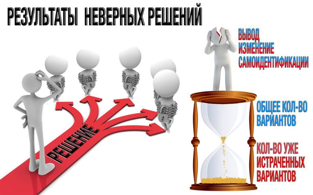 shema-trevozhnogo-reagirovaniya-13