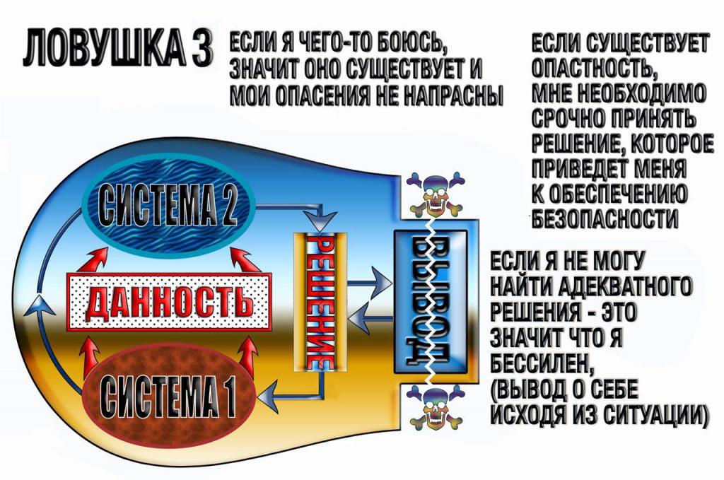shema-trevozhnogo-reagirovaniya-14