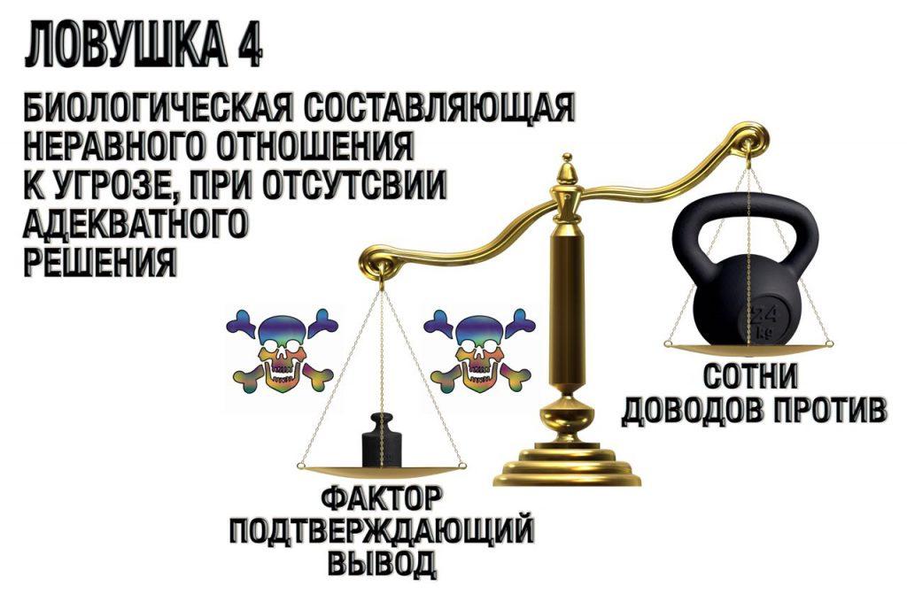 shema-trevozhnogo-reagirovaniya-15