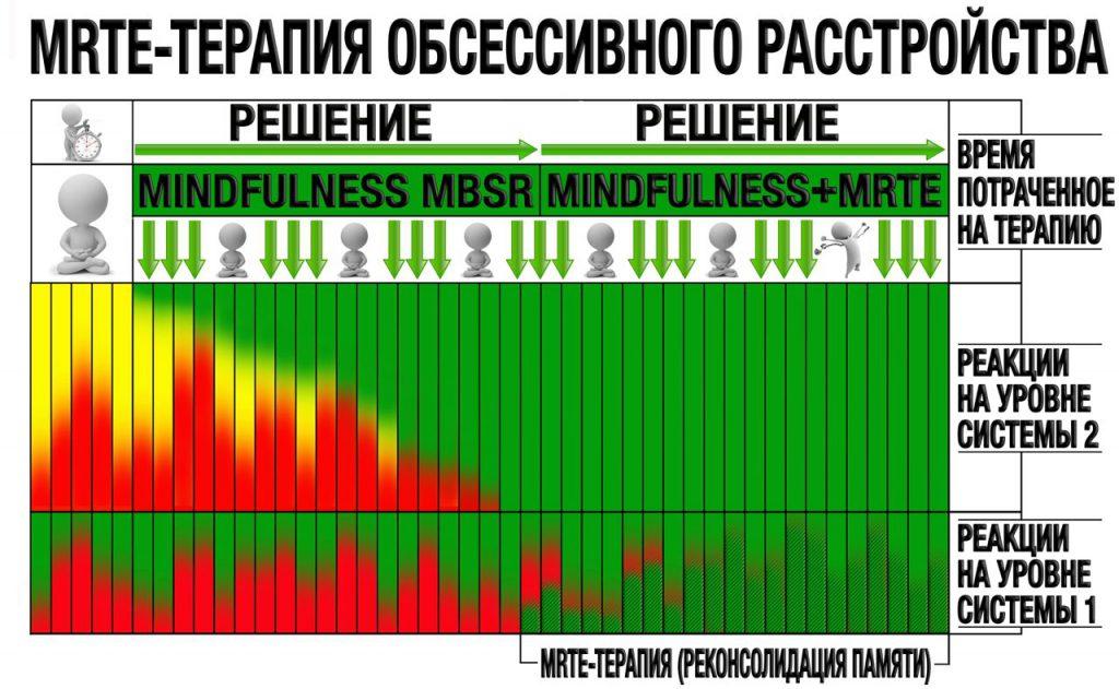 shema-trevozhnogo-reagirovaniya-20