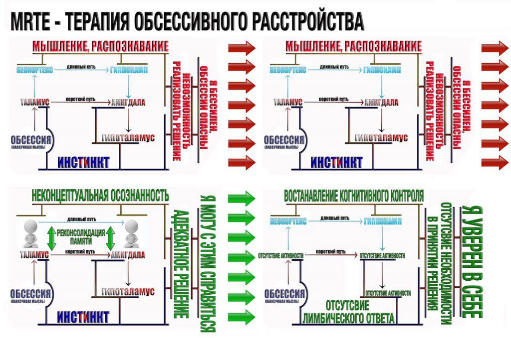 shema-trevozhnogo-reagirovaniya-21